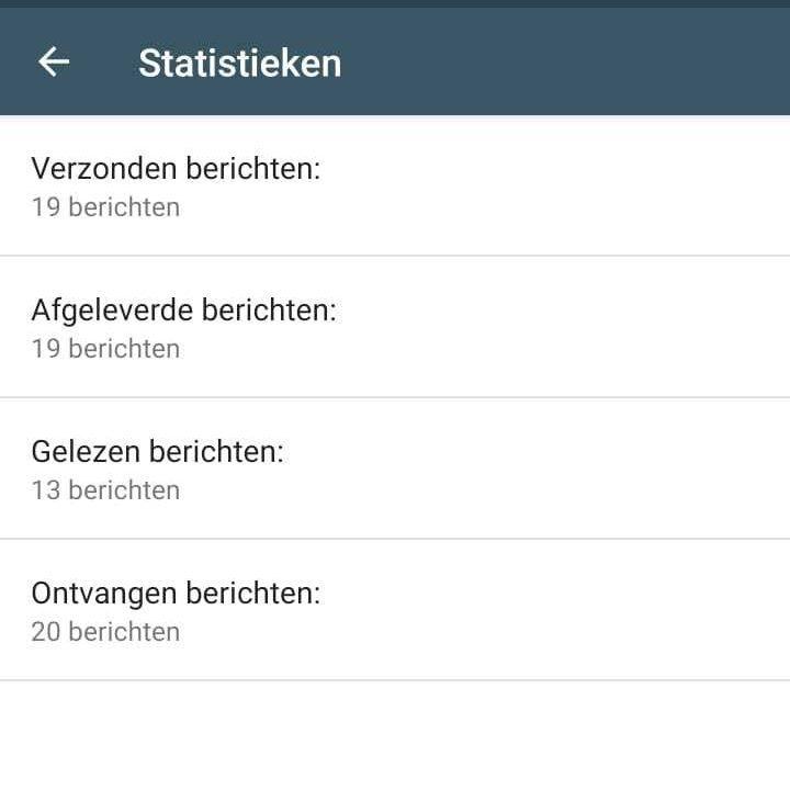 WhatsApp Business Statistieken